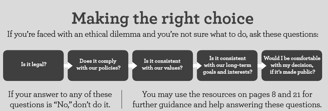 ethical dilemma advice Each case also has a short history and summary of the ethical issues being reviewed the questions i asked of the students are included as well these cases and questions are public domain, and can be re-used or modified for educational purposes.